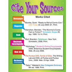 Reference - Cite Your Sources poster. Great buy for the intermediate/ jr. high level when they are just learning to cite their sources Library Research, Library Skills, Research Skills, Library Lessons, Research Paper, Library Ideas, Research Sources, Study Skills, Library Books