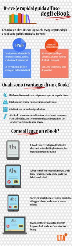 Guida_eBook_infografica