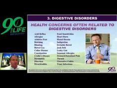 Youngevity 90 For Life Product Presentation Aug 30, 2012 - YouTube