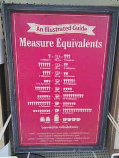 Kitchen measuring equivalents decor - Hobby Lobby