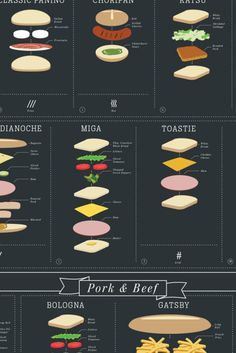Go Around The World In 90 Sandwiches With This Artwork For Sandwich Lovers Photography Women, Portrait Photography, New Things To Try, Turkey Sandwiches, Cooking 101, Sliders, Slay, Burgers, Holiday Recipes