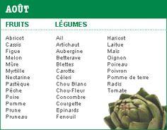 janvier Nutrition, Batch Cooking, French Food, Herbalife, Green Beans, Detox, Menu, Healthy Recipes, Vegan