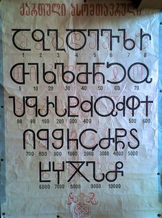 The Georgian scripts are the three writing systems used to write the Georgian language: Asomtavruli, Nuskhuri and Mkhedruli. The origins of the Georgian alphabet are poorly known and no full agreement exists among scholars as to its date of creation, who designed the script and the main influences on that process. The oldest uncontested example of Georgian script Asomtavruli as seen above, is found in the historic town of Nekresi in eastern Georgia, dated I-III centuries AD.
