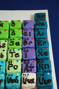 Periodic Table of Cupcakes <--- Daughter Element party food!