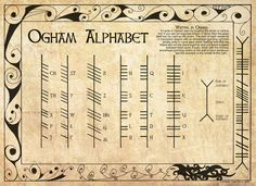 Ogham Alphabet, a medieval alphabet used in early Irish and Celtic cultures. Ogham Alphabet, Alphabet A, Ancient Alphabets, Ancient Symbols, Mayan Symbols, Egyptian Symbols, Ogham Tattoo, Inca Tattoo, Tatoo