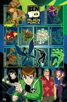 BEN 10 Alien Force 2 Mini Posters 40cm x 50cm New *