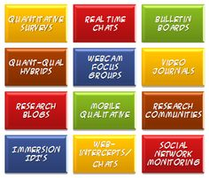 These are different qualitative research techniques we can use for our research.  (742) Qualitative Research Methods, Program Evaluation, Psychology Studies, Academic Writing, Online Earning, Market Research, Graduate School, Sociology, Critical Thinking