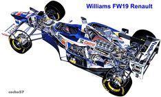 Williams FW19 Renault(1997)  Diseño Patrick Head y Adrian Newey  Pilotos: Jacques Villleneuve y Heinz Harald Frentzen