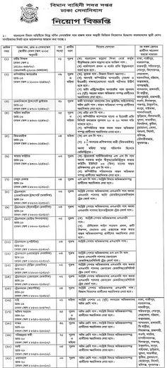 Job Circular-চাকরির খবর : Bangladesh Air Force Job Circular 2017