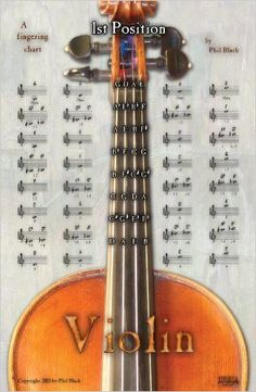 VIOLIN - Fingering Chart Poster by Phil Black 2013-09-02: Amazon.es: Phil Black: Libros