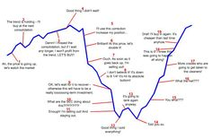 Only #chart you will ever need.. seriously. #forex #metatrader Click the image for more info