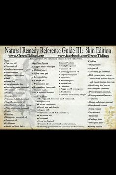 Natural Remedies III:  Skin Edition