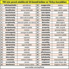 İngilizce sınavları için en önemli kelimeler ve türkçe anlamları