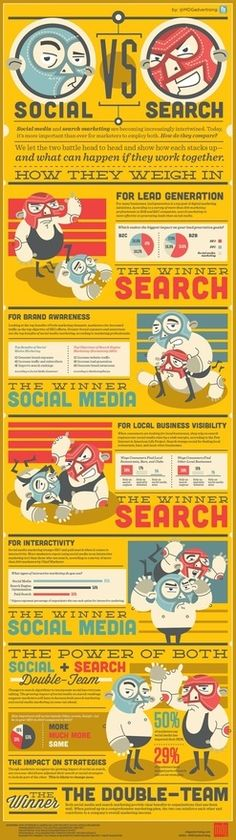 Social vs. Search #infografia