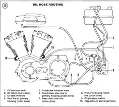 100 revtech coil wiring diagram oil line    diagram    shovelhead home  www  oil line    diagram    shovelhead home  www