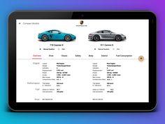 🚙 🚗 Porsche Car Comparison Page