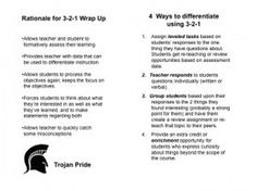 3-2-1: A Differentiated Instruction Strategy (by Nancy Sloan ...