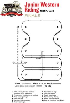 This is the finals pattern for junior #WesternRiding at the 2014 #AQHAWorldShow.