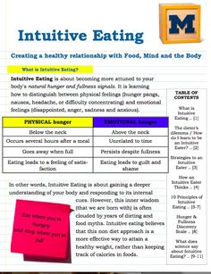 Intuitive Eating information     download pdf. eating healthy for life!!! make peace with food!