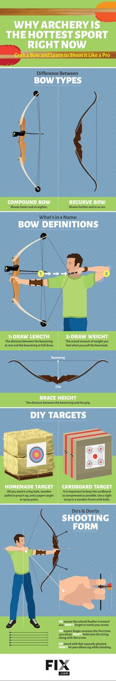 Why Archery is the Hottest Sport Right Now Grab a Bow and Learn to Shoot it Like a Pro #infographic #Sports #Archery