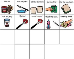 PB and J sequencing