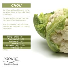Nous partageons avec vous les #bienfaits du #chou.Un #légume de saison indispensable dans vos assiettes.