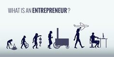 An entrepreneur is a person who organized and operates a business or businesses, taking on greater than normal financial risks in order to do so.