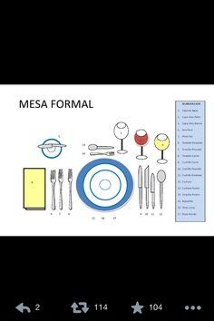 Como poner una mesa formal / How to lay a formal table. Vía @Revista Cocina y Vino