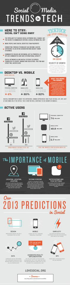 #SocialMedia Trends in Tech #infographic. #Pinterest has had one heck of a year, seen a huge increase in users.