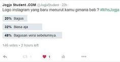 Jogja Student turut mengadakan polling mengenai kontroversi logo baru @instagram. http://ift.tt/1ZLWshR