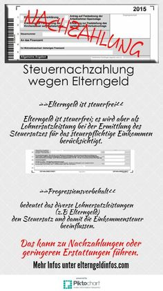 Parental allowance tax declaration additional payment Source by elterngeldinfos What Is Parenting, Parenting Quotes, Parenting Advice, Kids And Parenting, Narcissist Father, Narcissist Quotes, Baby Co, Mom And Baby, Baby Baby