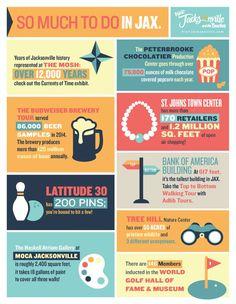 Get the #FactsOnJax! - Visit Jacksonville - Official Travel Website for Jacksonville Florida