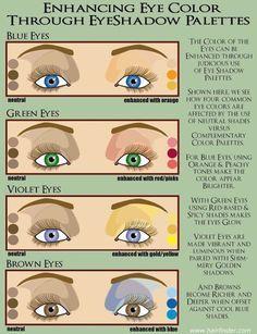 Enhancing Eye Color Through Eyeshadow Palettes #beauty #makeup #tips
