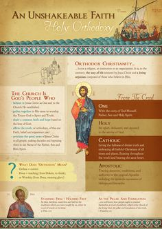 A high quality poster designed to edify the faithful and educate the inquirer about Holy Orthodoxy.