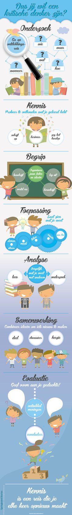 De verschillende stappen om iets te leren