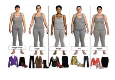 formas e roupas