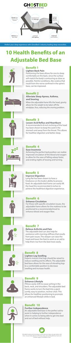 The 10 Health Benefits of an Adjustable Power Base   #info #infographic #adjustable #powerbase #backpain #sleep #sleeping #sleepy #bedroom #furniture #technology #tech #newproduct #products #aches #spine #alignment #sciatica #healthy #healthyliving #homeopathic #sleepapnea #asthma #snoring #acidreflux #heartburn #digestion #insomnia #circulation #bloodflow #arthritis #pain #stiffness #massage #swelling #lifestyle #recliner #chair #breastfeeding #ghostbed #mattress #elevate #health #wellness