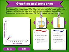 Filling glasses: graphing and comparing (Years 7-9). Students compare the graphs of filling rates produced from filling two glasses with different shapes.