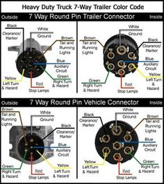 color diagram for chevy 2001 2500 truck way trailer wiring diagram rh pinterest com 7 pin truck plug wiring diagram 7 pin truck plug wiring diagram