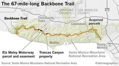 Backbone Trail
