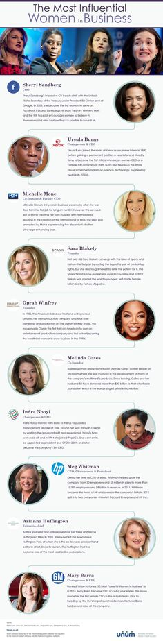The Most Influential Women in Business #Infographic #Business #Entrepreneur #Women http://itz-my.com