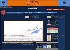 - صفحتنا على الفيس بوك Arabeya Online brokerage - عربية اون لايــن للوساطة فى الاوراق المالية - صفحتنا على الفيس بوك http://ift.tt/2dVncOP - المصدر http://ift.tt/2l5tZtL