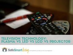 Best Television Technology? Plasma vs LED vs LCD vs Projector