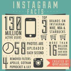Instagram facts for everyone --- Instagram can be a great resource for businesses. If your product or service is very visual, Instagram is a good option. Even if your business doesn't offer very visual services, you may consider posting pictures/videos of your team at work! ----- For customized social media coaching, marketing plans, or account management, contact HugSpeak today! www.HugSpeak.com