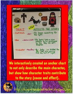 Quick Guide to Using Gerald McDermott Books in Your Classroom.  My students enjoy these stories and I use them continuously during my Folktale unit to address the CCSS for literature.  Come read about how I use these books!