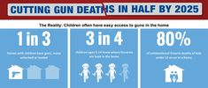 Keep Kids and Families Safe | Brady Campaign to Prevent Gun Violence