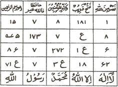 Supplications+Wazfa+Dua+Naqsh+for+Monday.jpg (577×427)