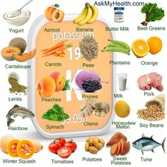 Foods High In Potassium List - Potassium Rich Foods