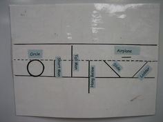 formation station - this could make forming letters a lot easier if the terms were used consistently in a classroom.