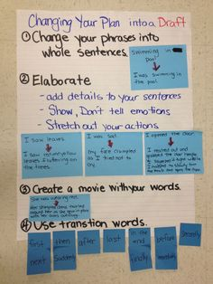 Changing your Plan from the graphic organizer into an actual draft Chart - Personal Narratives